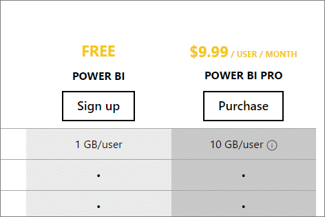 power-bi-pricing